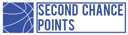 Second Chance Points BLUE 450
